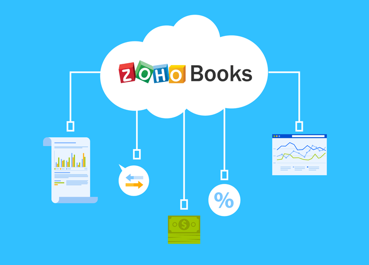 Zoho Books Cloud Accounting Implementation and Benefits – IMC Group